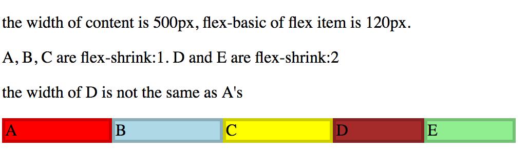 flexShrink